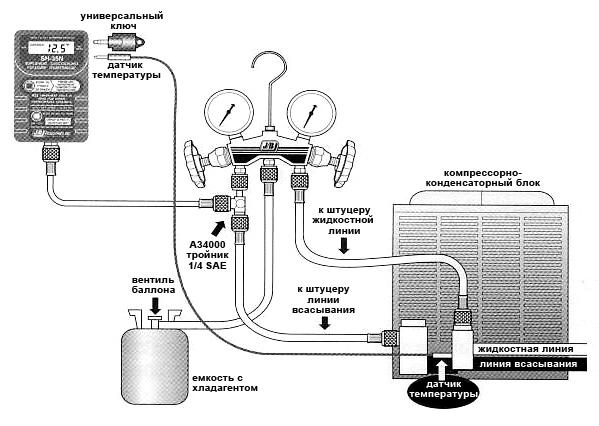 Насколько важно знать давление фреона в кондиционере