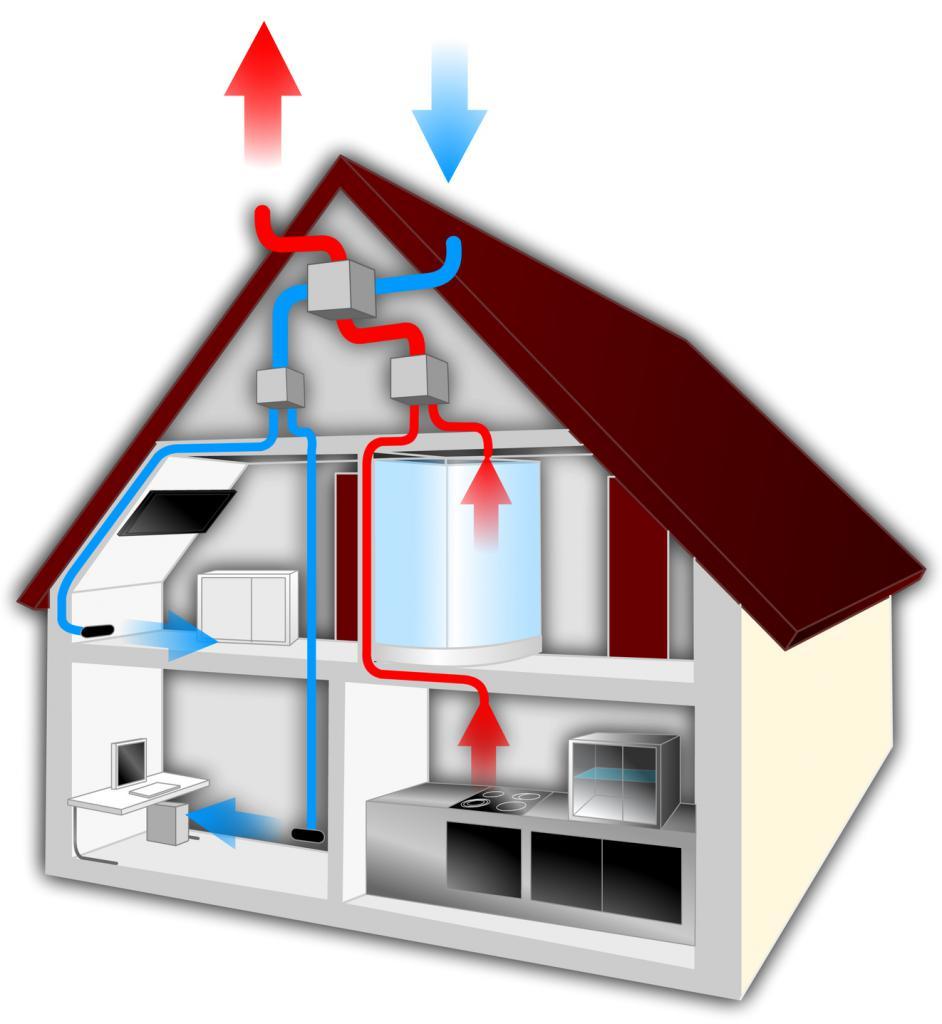 Необходимость вентиляции в частном доме и её виды