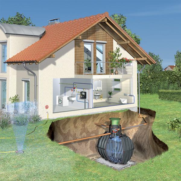 Автономная канализация для частного дома