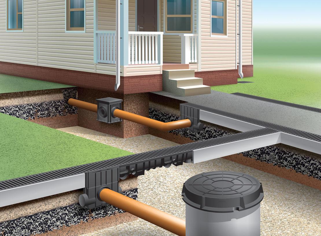 Как сделать дренажную систему вокруг дома и на участке