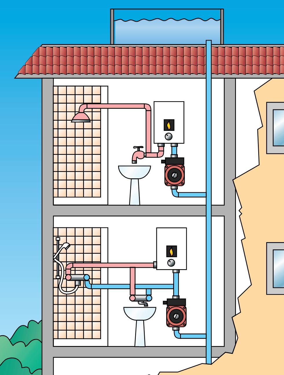 Оптимальное водопроводное давление