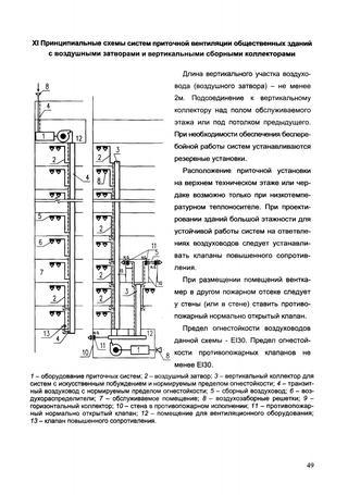 Вентиляция в жилых зданиях, помещениях и общественных, СНИП