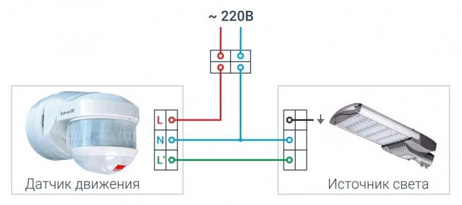 Какой выбрать датчик движения для включения света: ТОП-10 лучших датчиков движения