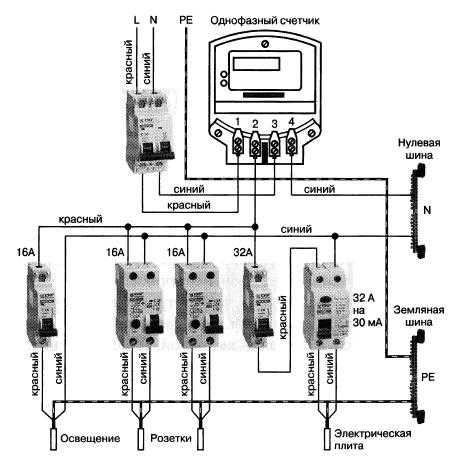 Как правильно подключить однофазный счетчик электроэнергии — схема