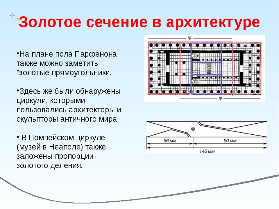 Правило золотого сечения в архитектуре, строительстве и дизайне