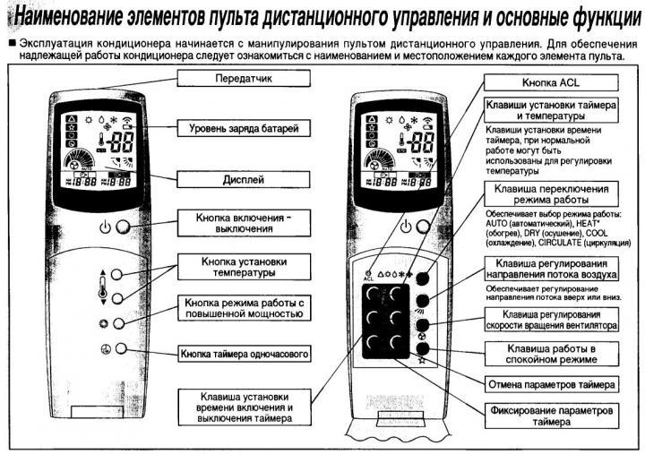 Обзор кондиционеров Acson: коды ошибок, сравнение канальных, кассетных и напольно-потолочных моделей