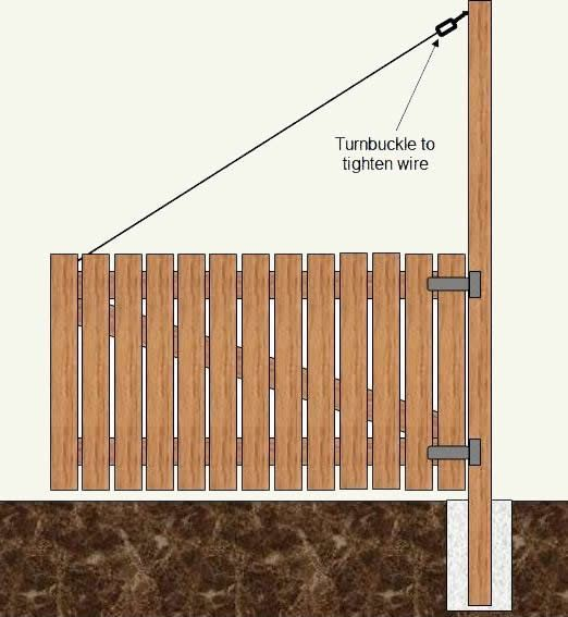 Самостоятельное изготовление деревянной калитки