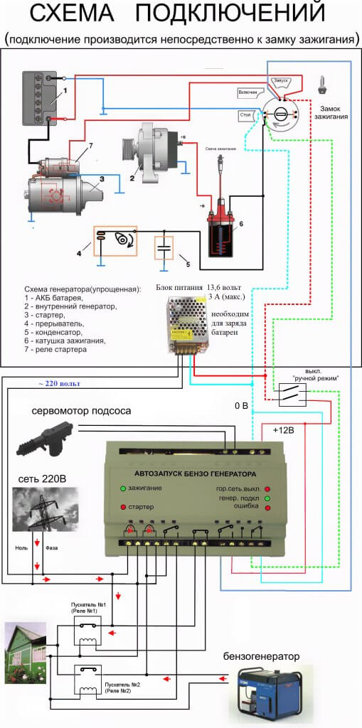 Автоматическое включение генератора при отключении электричества