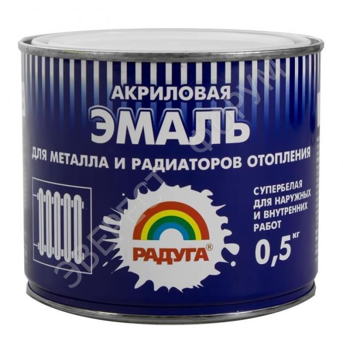 Как выбрать краску для батарей и труб отопления: обзор основных видов, их сравнительные характеристики и реальные отзывы