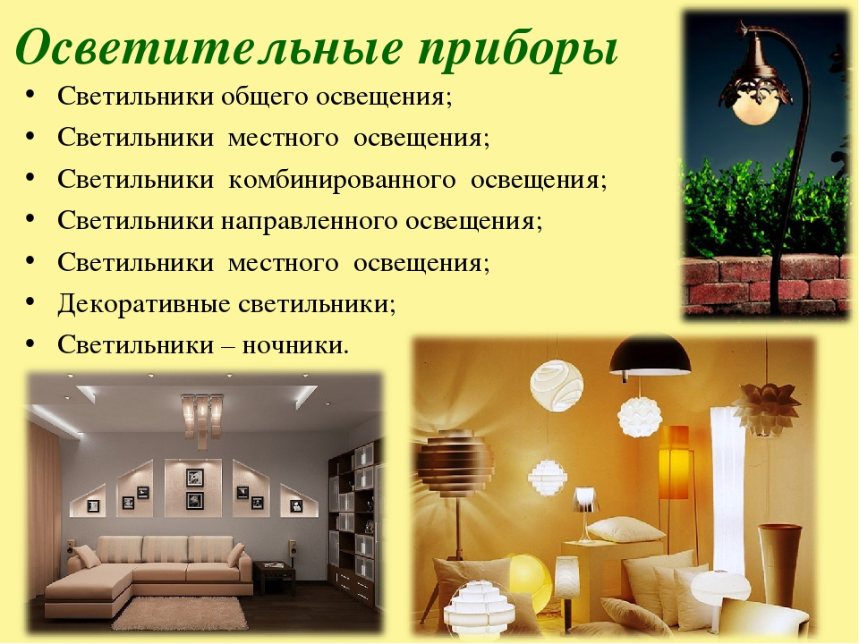 Типы светильников и расчет освещения помещения: используем калькуляторы для расчета, а также какие бывают типы светодиодных светильников
